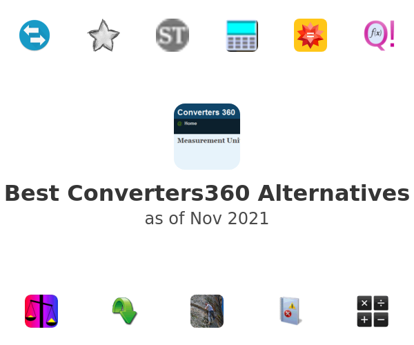 Best Converters360 Alternatives