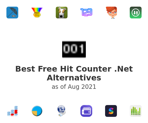 Best Free Hit Counter .Net Alternatives
