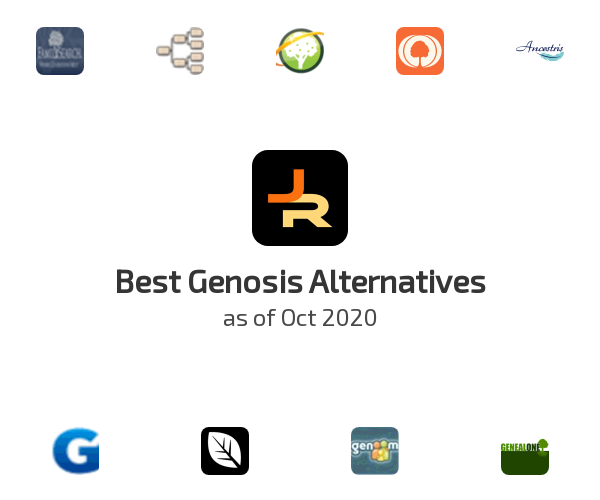 Best Genosis Alternatives