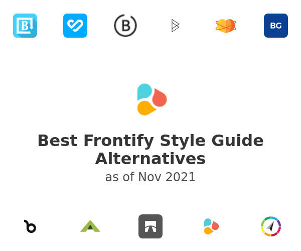 Best Frontify Style Guide Alternatives