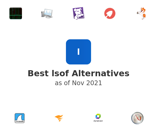 Best lsof Alternatives