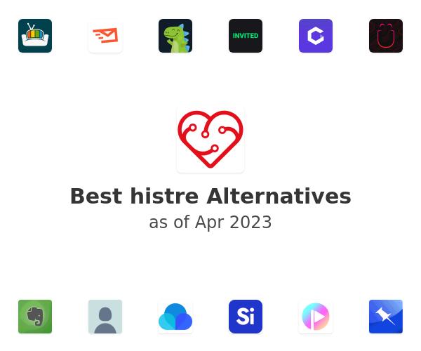 Best histre Alternatives