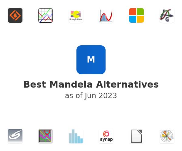 Best Mandela Alternatives