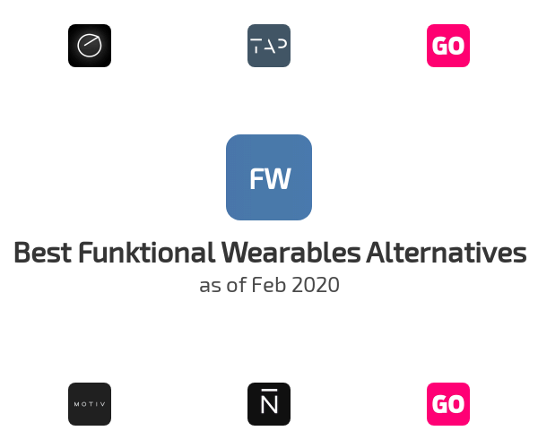 Best Funktional Wearables Alternatives
