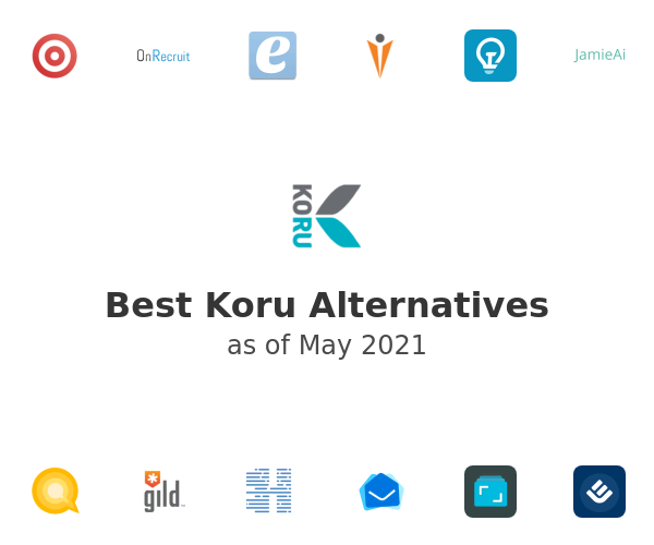 Best Koru Alternatives