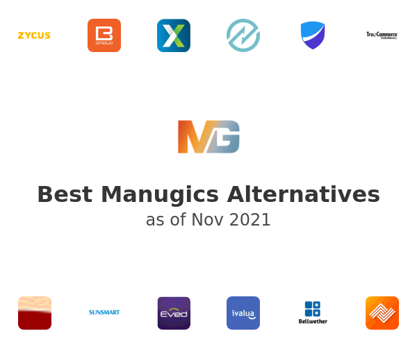 Best Manugics Alternatives