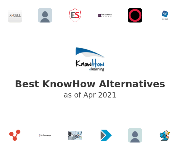 Best KnowHow Alternatives