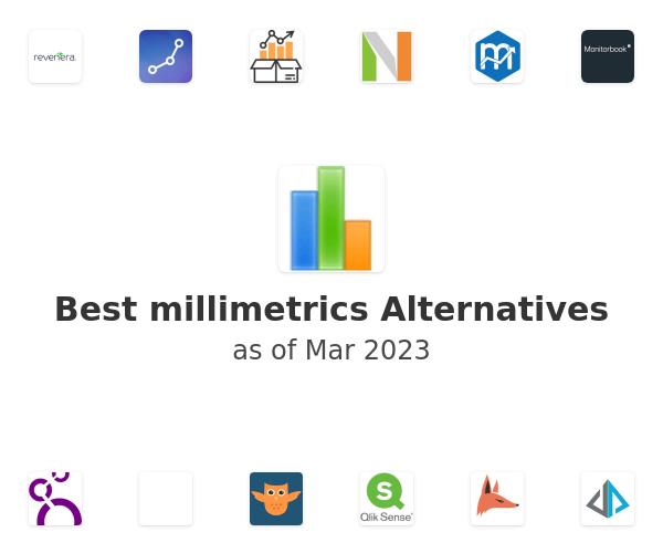 Best millimetrics Alternatives