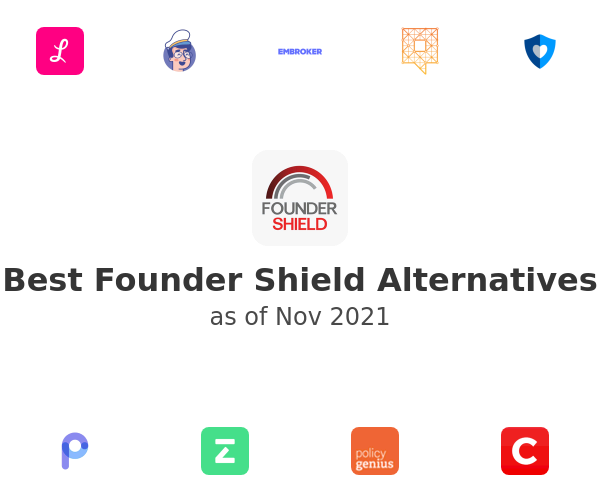 Best Founder Shield Alternatives