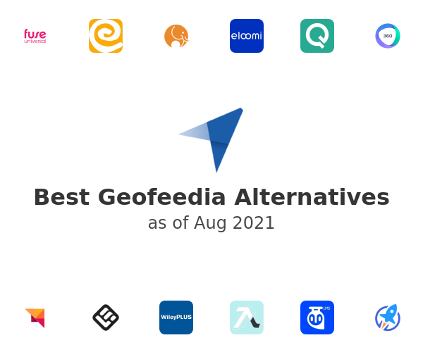 Best Geofeedia Alternatives