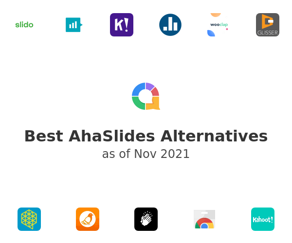 Best AhaSlides Alternatives