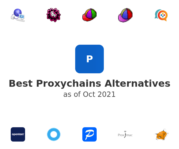 Best Proxychains Alternatives
