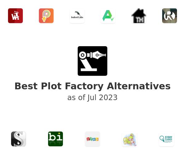 Best Plot Factory Alternatives