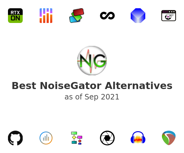 Best NoiseGator Alternatives