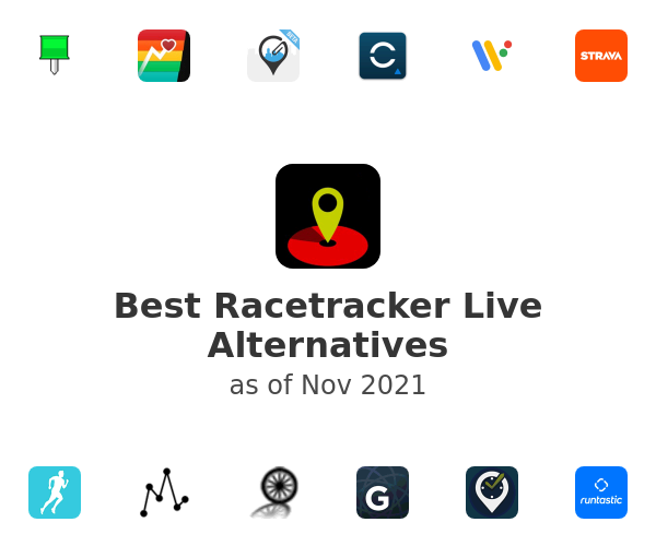 Best Racetracker Live Alternatives