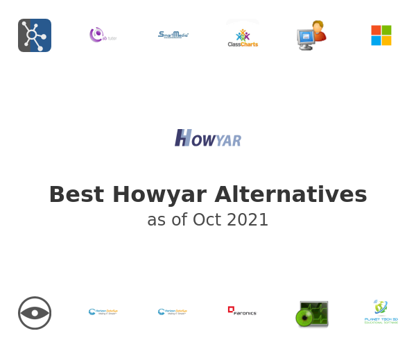 Best Howyar Alternatives