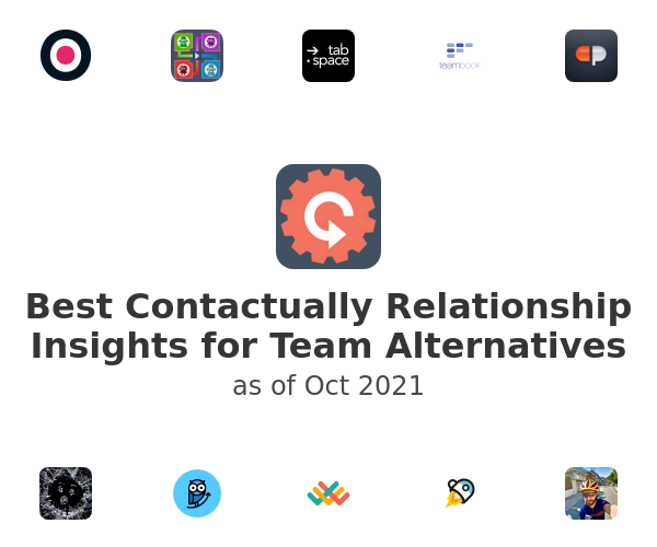 Best Contactually Relationship Insights for Team Alternatives
