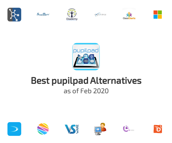 Best pupilpad Alternatives