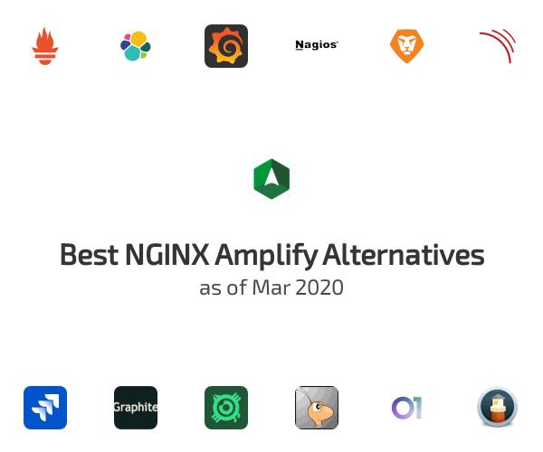 Best NGINX Amplify Alternatives