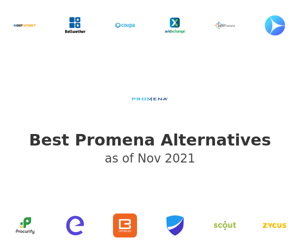 Best Promena Alternatives