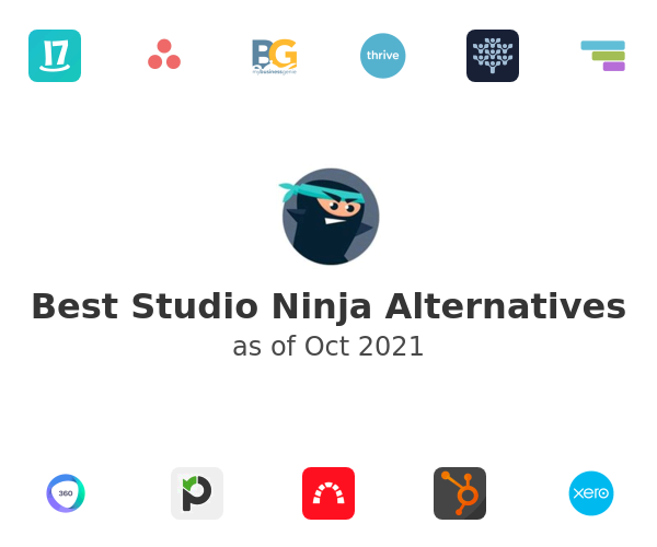 Best Studio Ninja Alternatives