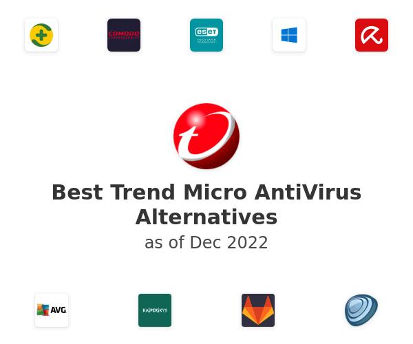 Best Trend Micro AntiVirus Alternatives