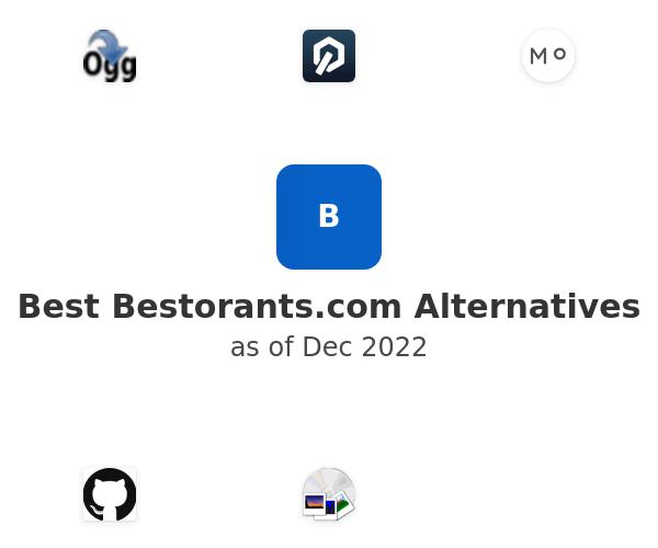 Best Test Alternatives