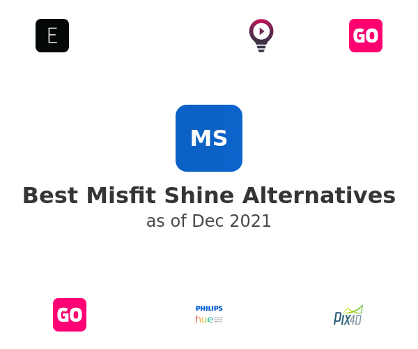 Best Misfit Shine Alternatives
