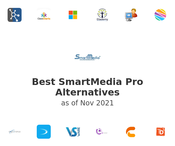 Best SmartMedia Pro Alternatives