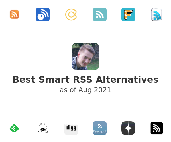 Best Smart RSS Alternatives