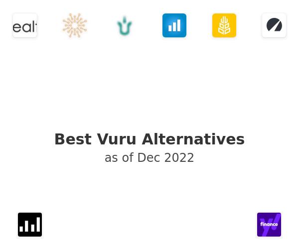 Best Vuru Alternatives