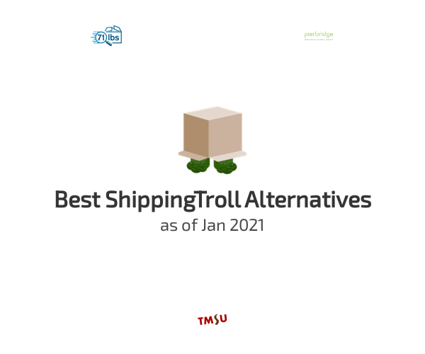 Best ShippingTroll Alternatives