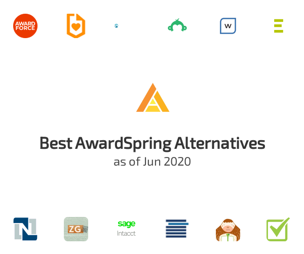 Best AwardSpring Alternatives