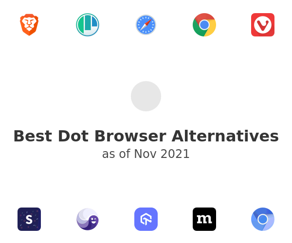 Best Dot Browser Alternatives