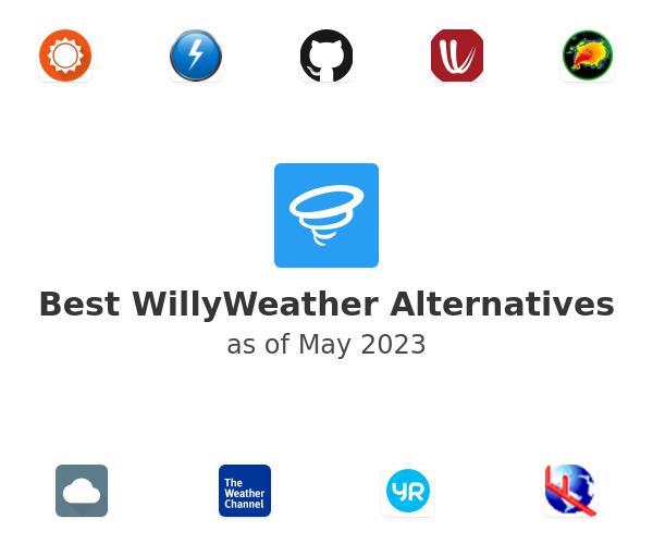 Best WillyWeather Alternatives