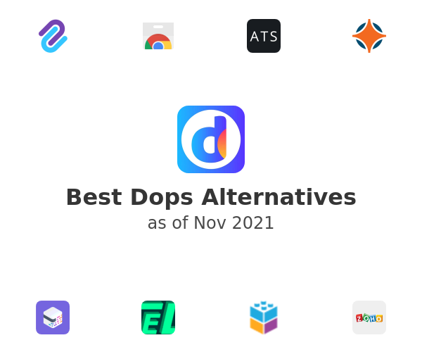 Best Dops Alternatives