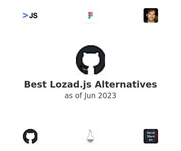 Best Lozad.js Alternatives