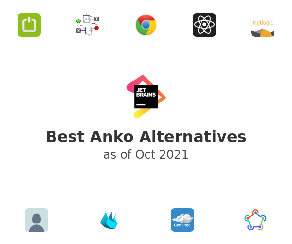 Best Anko Alternatives