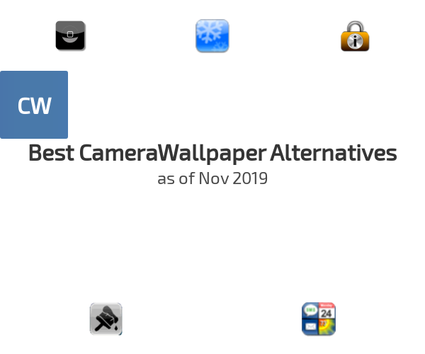 Best CameraWallpaper Alternatives