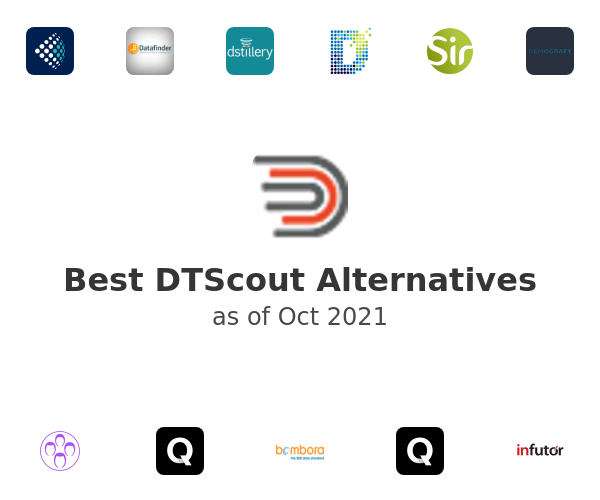 Best DTScout Alternatives