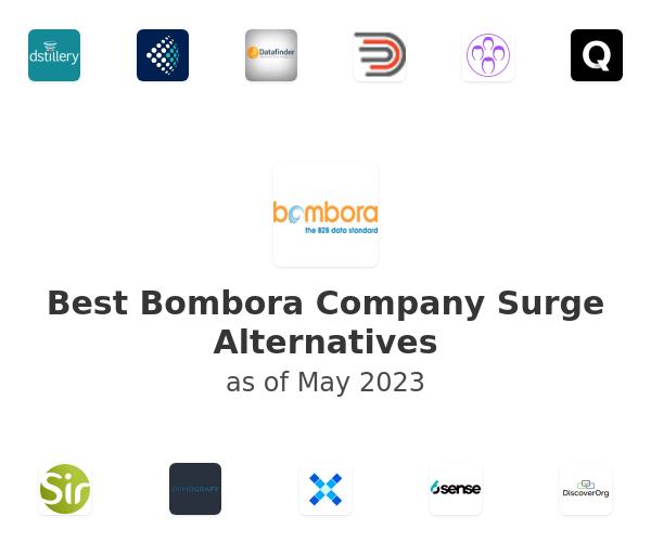 Best Bombora Company Surge Alternatives