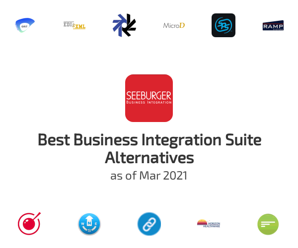 Best Business Integration Suite Alternatives