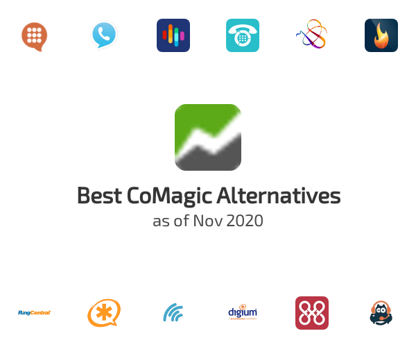 Best CoMagic Alternatives