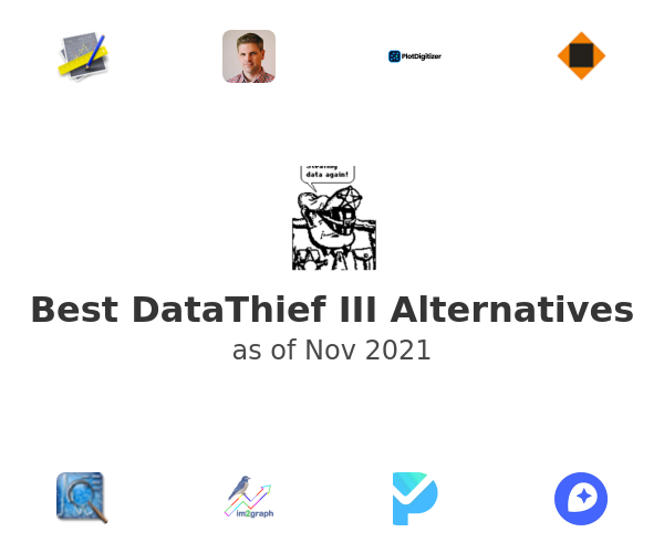 Best DataThief III Alternatives