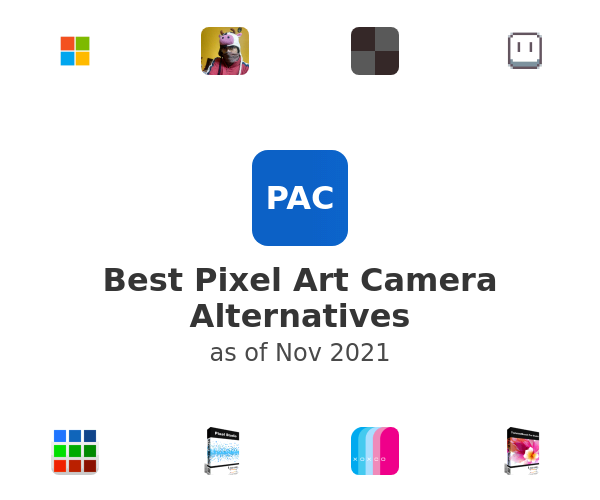 Best Pixel Art Camera Alternatives