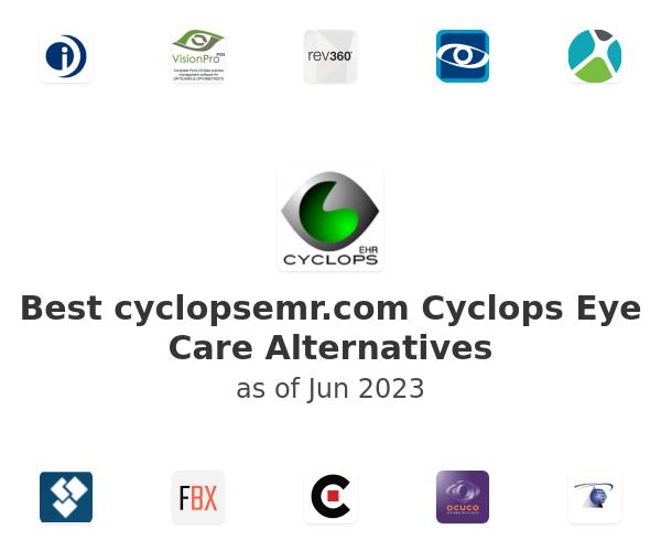 Best Cyclops Eye Care Alternatives