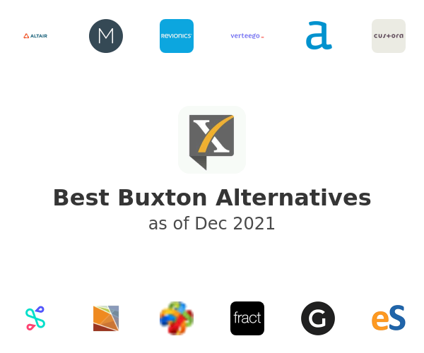 Best Buxton Alternatives