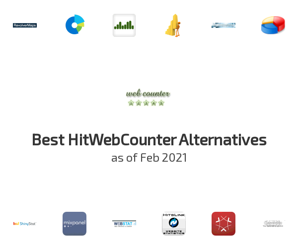 Best HitWebCounter Alternatives
