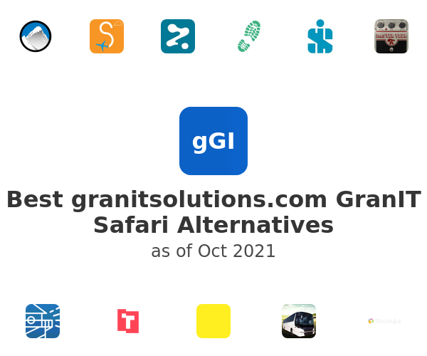 Best GranIT Safari Alternatives