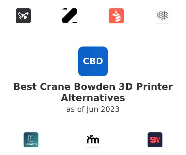 Best Crane Bowden 3D Printer Alternatives